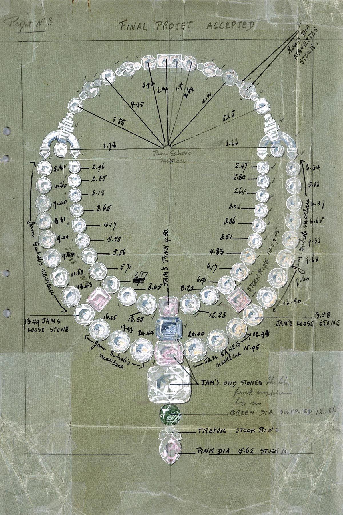 Jewellery cartier diagram