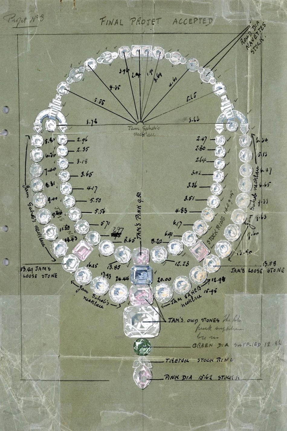 Jewellery cartier diagram